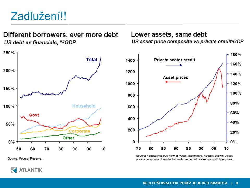 Zadlužení!!