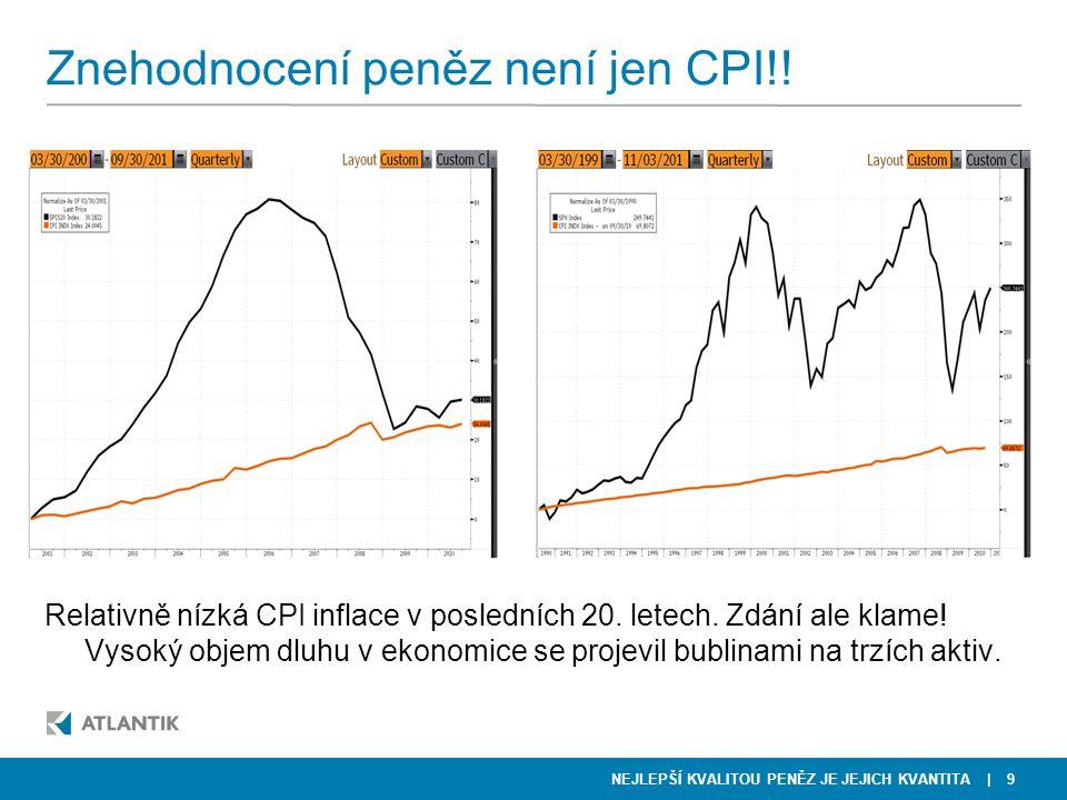 Znehodnocení peněz není jen CPI!!