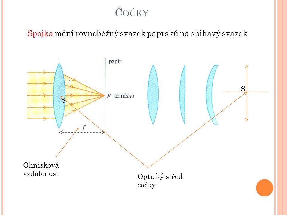 Čočky Spojka mění rovnoběžný svazek paprsků na sbíhavý svazek S S