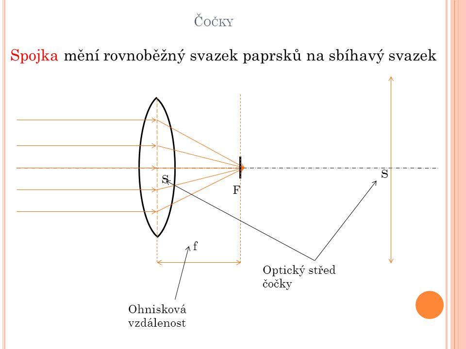 Spojka mění rovnoběžný svazek paprsků na sbíhavý svazek