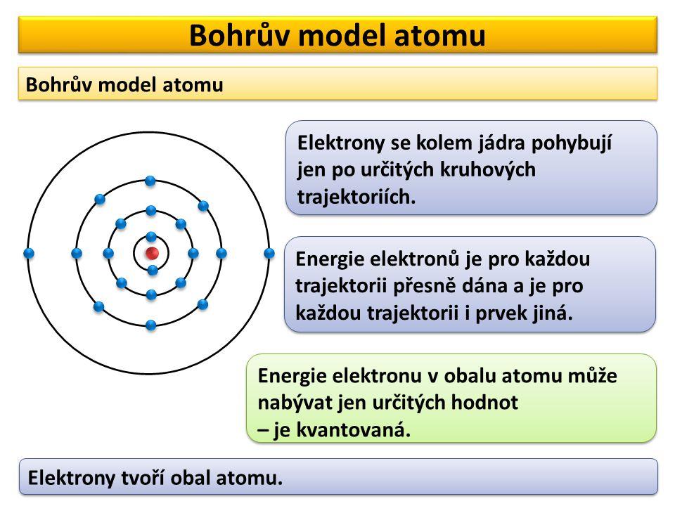 Bohrův model atomu Bohrův model atomu