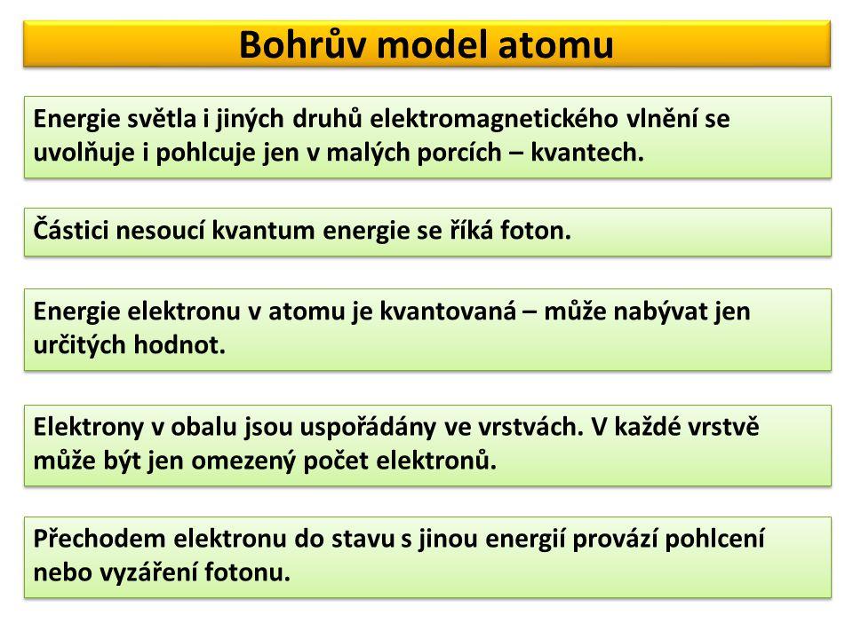 Bohrův model atomu Energie světla i jiných druhů elektromagnetického vlnění se uvolňuje i pohlcuje jen v malých porcích – kvantech.