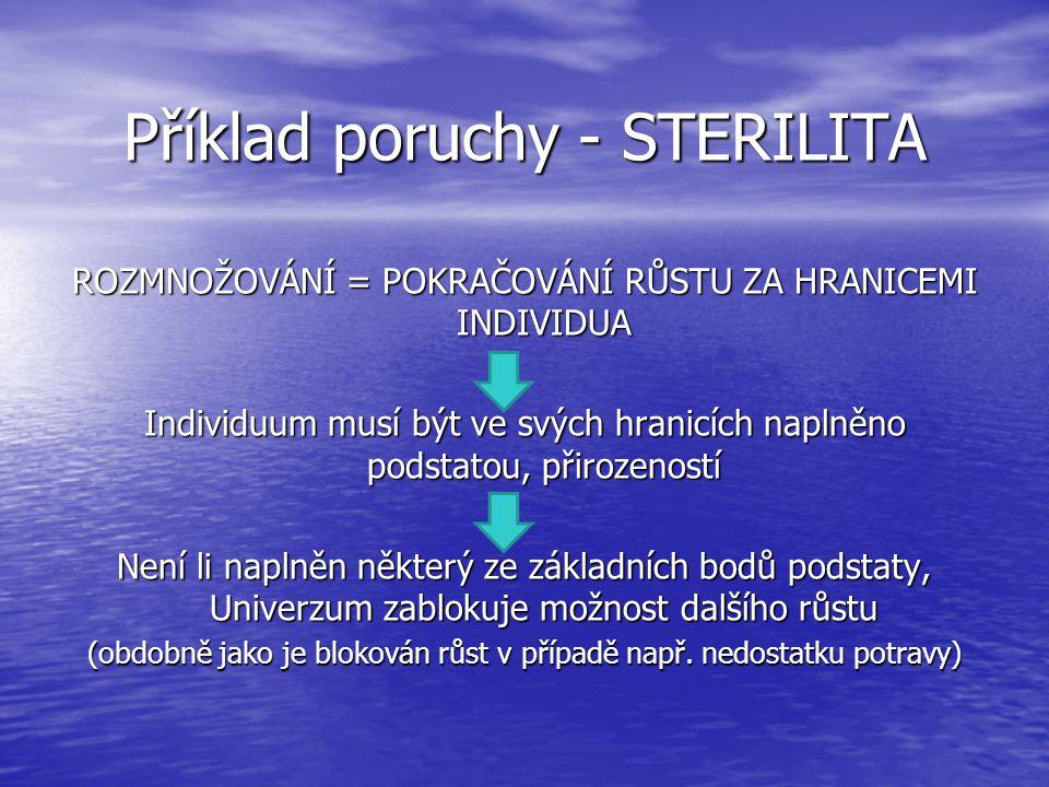 Příklad poruchy - STERILITA