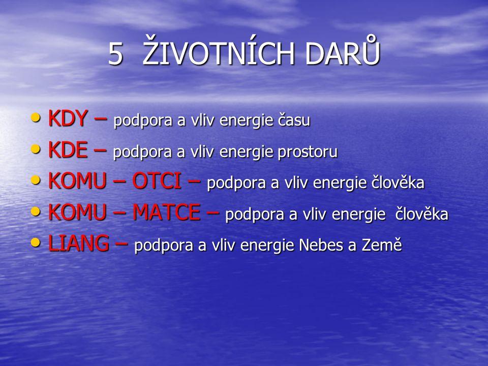 5 ŽIVOTNÍCH DARŮ KDY – podpora a vliv energie času