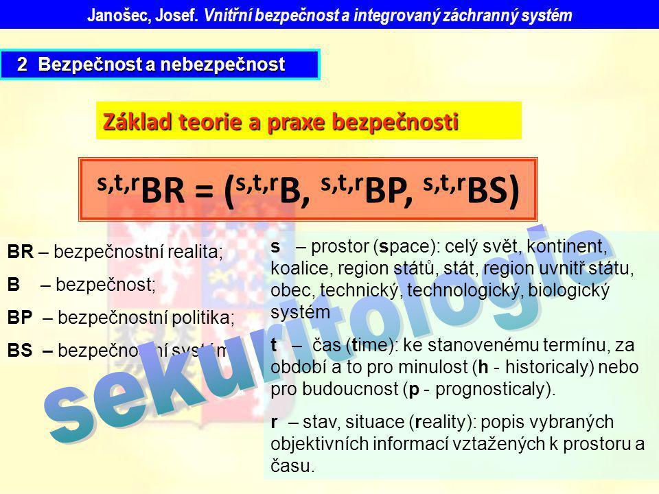 s,t,rBR = (s,t,rB, s,t,rBP, s,t,rBS)