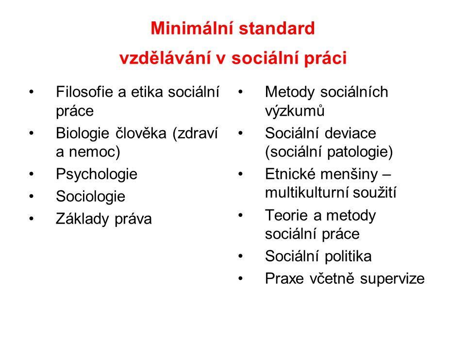 Minimální standard vzdělávání v sociální práci