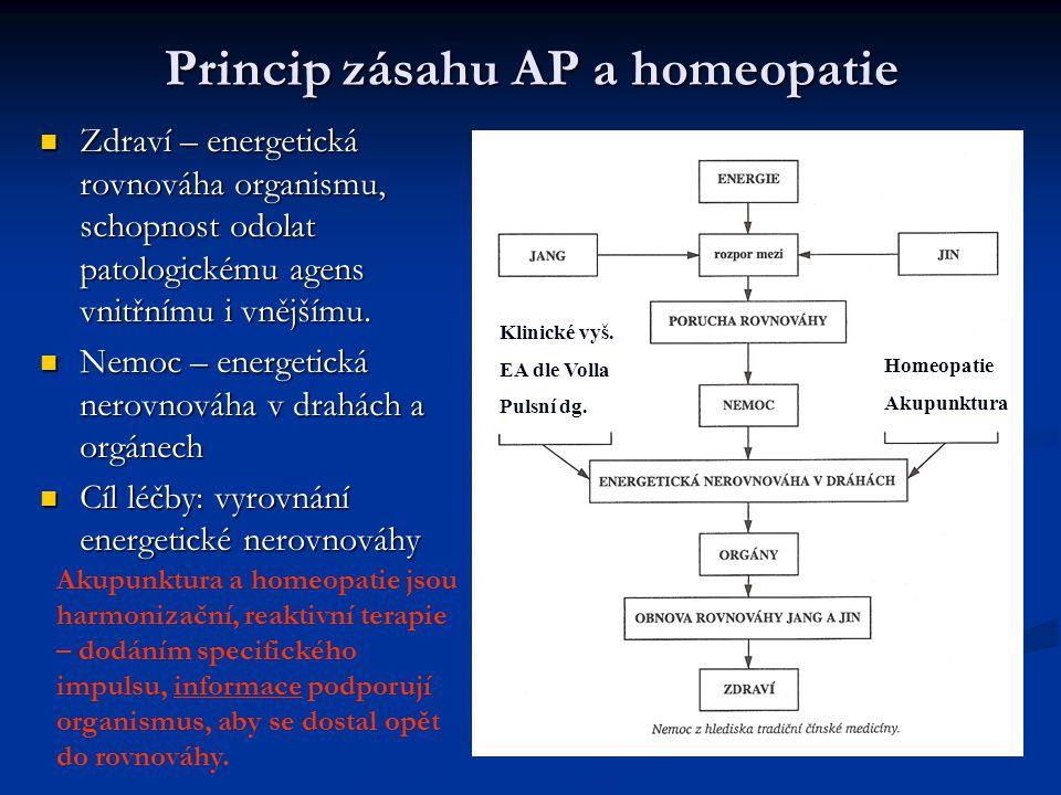 Princip zásahu AP a homeopatie