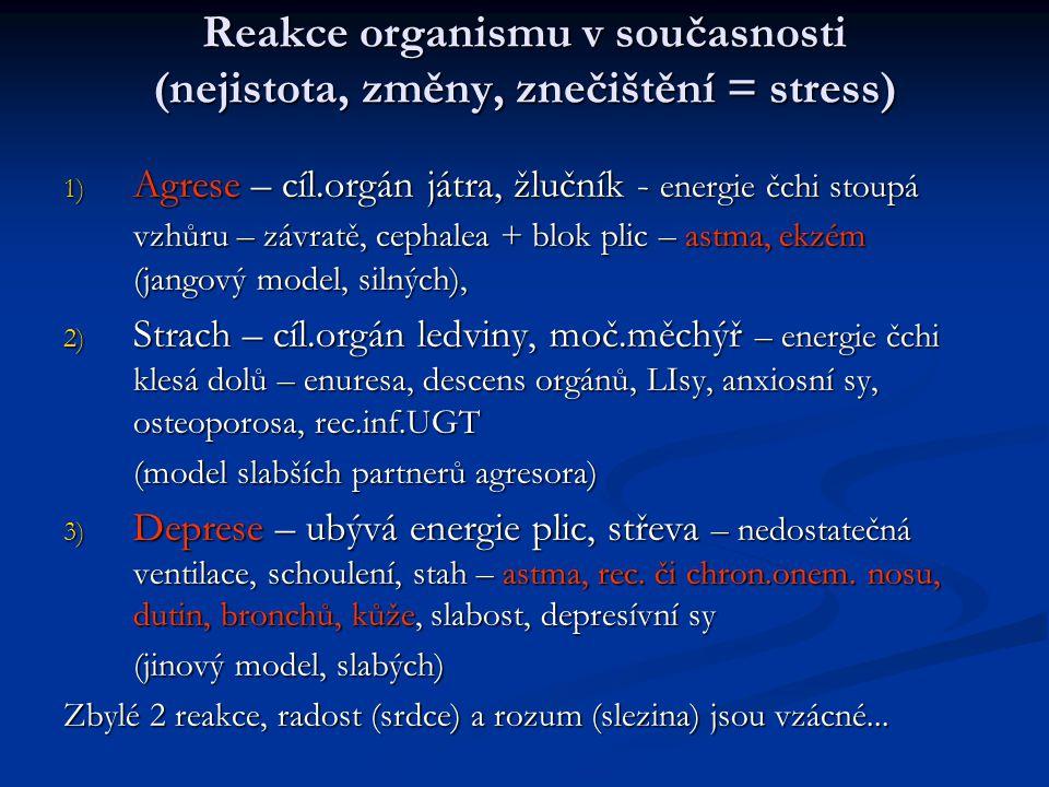 Reakce organismu v současnosti (nejistota, změny, znečištění = stress)