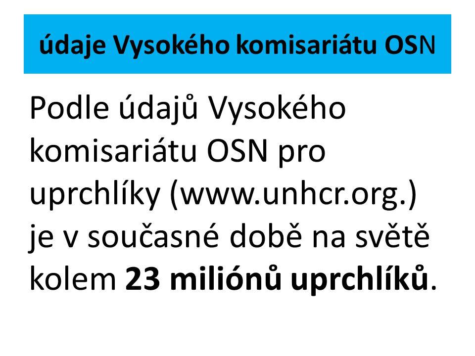 údaje Vysokého komisariátu OSN