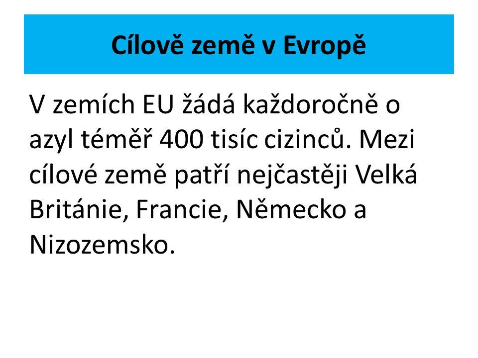 Cílově země v Evropě