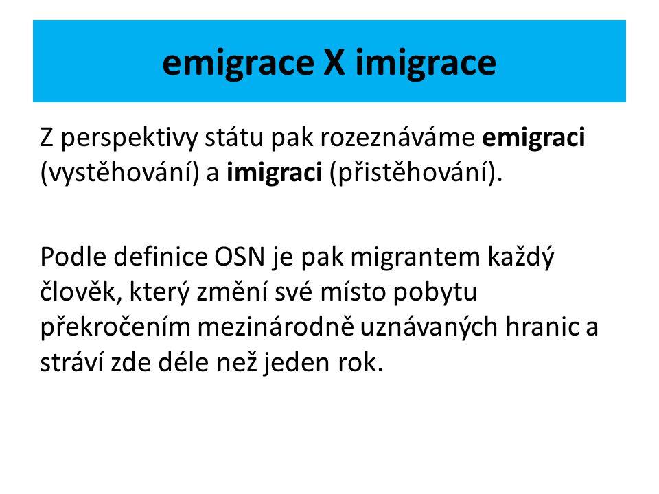 emigrace X imigrace