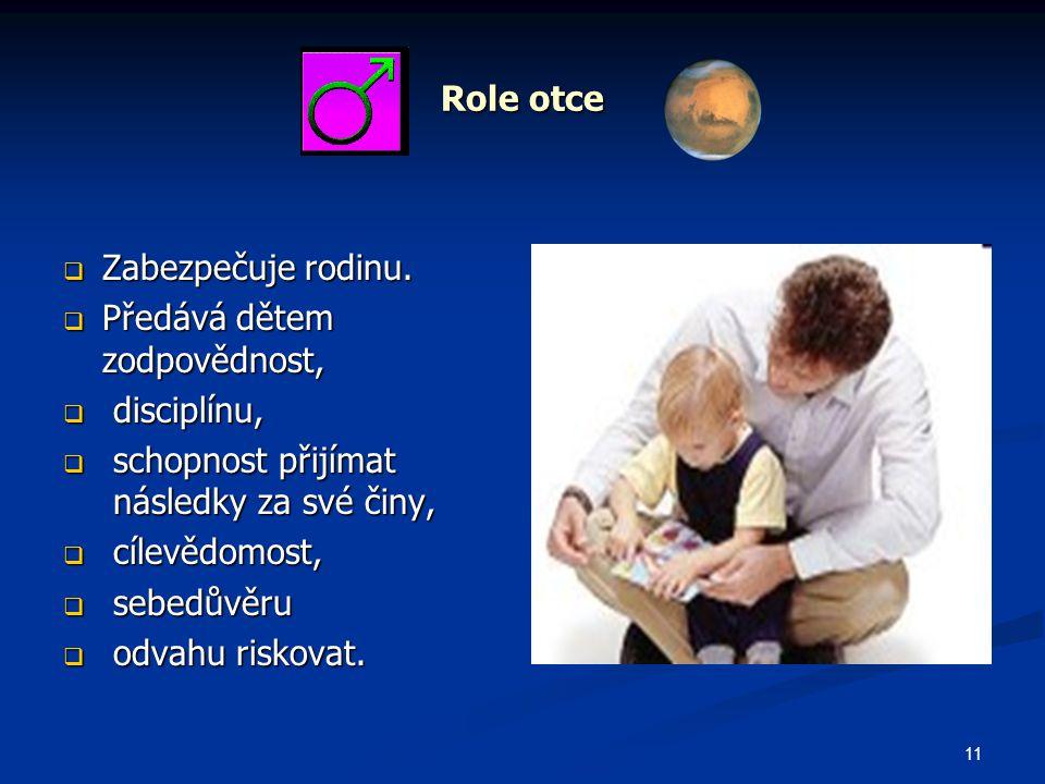 Role otce Zabezpečuje rodinu. Předává dětem zodpovědnost, disciplínu, schopnost přijímat následky za své činy,