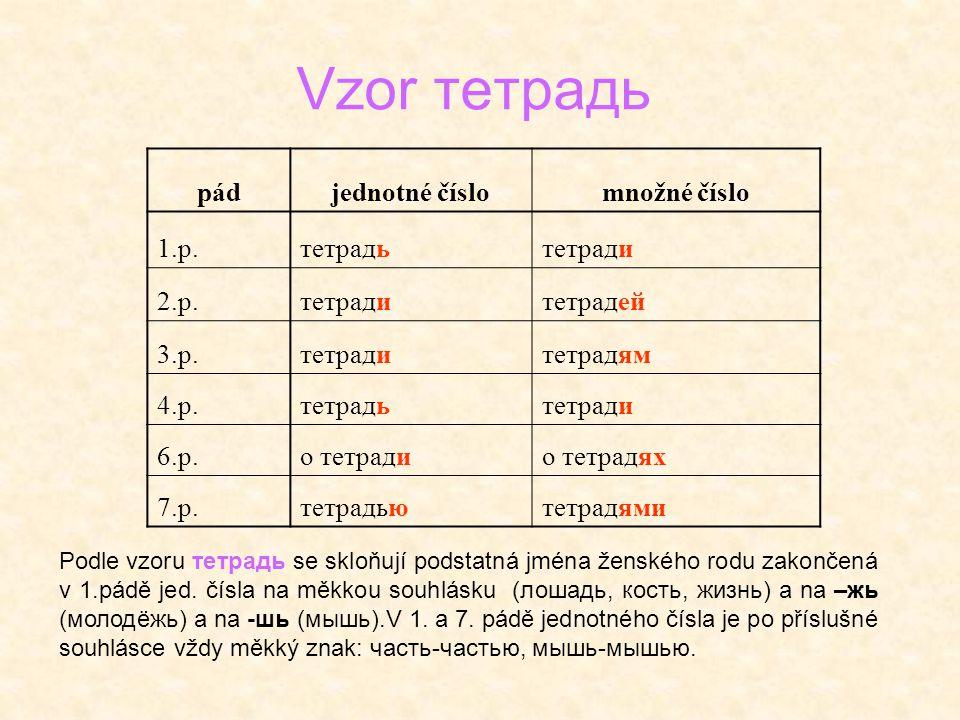 Vzor тетрадь pád jednotné číslo množné číslo 1.p. тетрадь тетради 2.p.