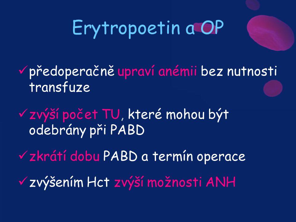 Erytropoetin a OP předoperačně upraví anémii bez nutnosti transfuze