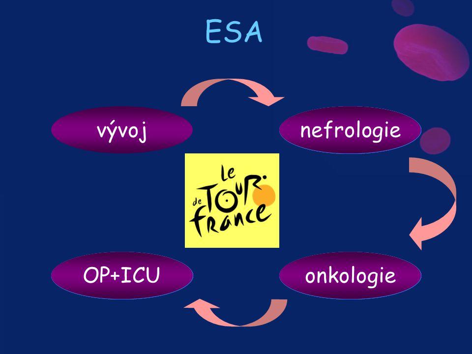 ESA vývoj nefrologie OP+ICU onkologie