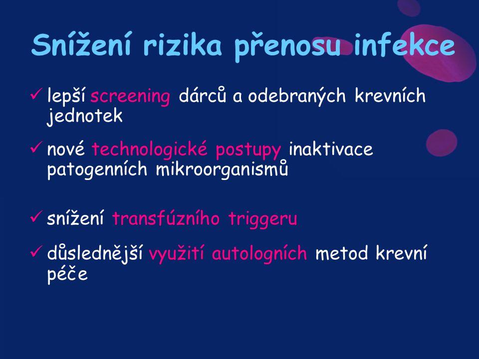 Snížení rizika přenosu infekce