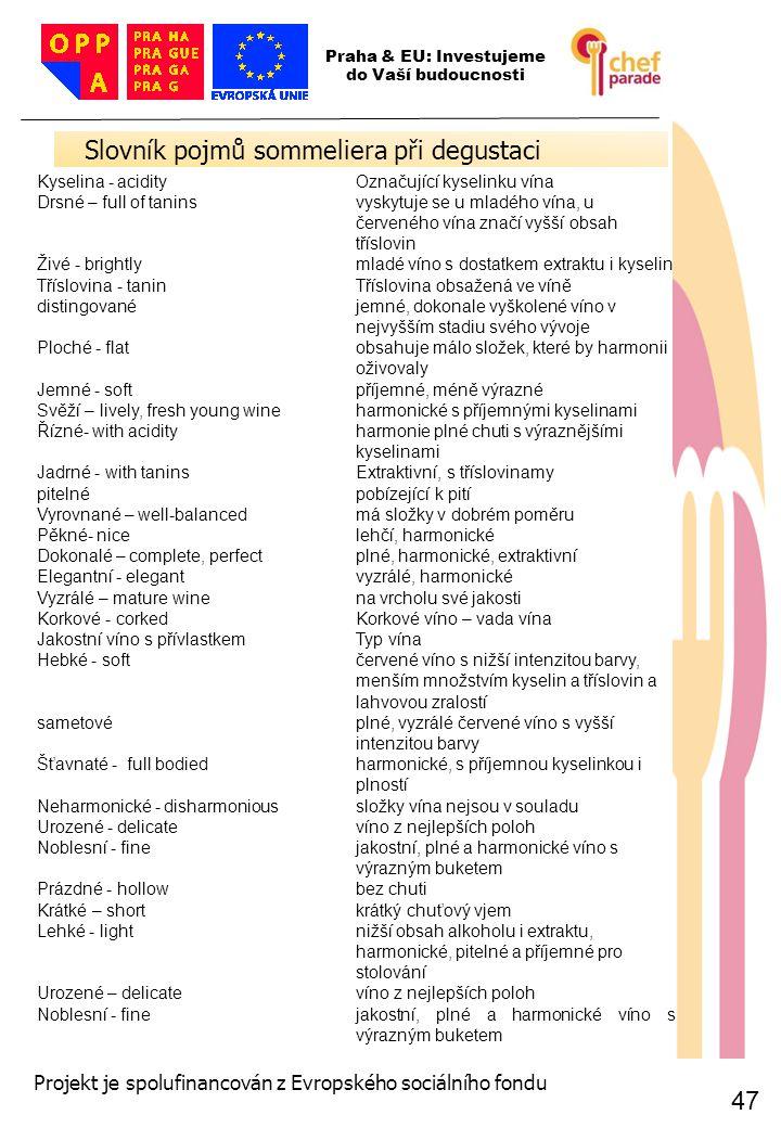 Slovník pojmů sommeliera při degustaci