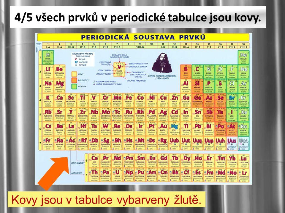 Kovy jsou v tabulce vybarveny žlutě.
