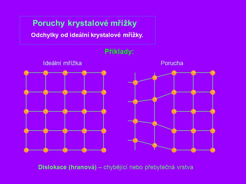 Poruchy krystalové mřížky