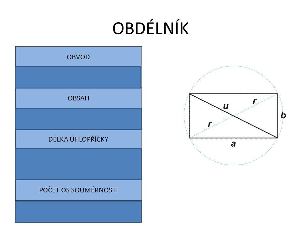 OBDÉLNÍK OBVOD O = 2.(a + b) OBSAH S = a . b DÉLKA ÚHLOPŘÍČKY