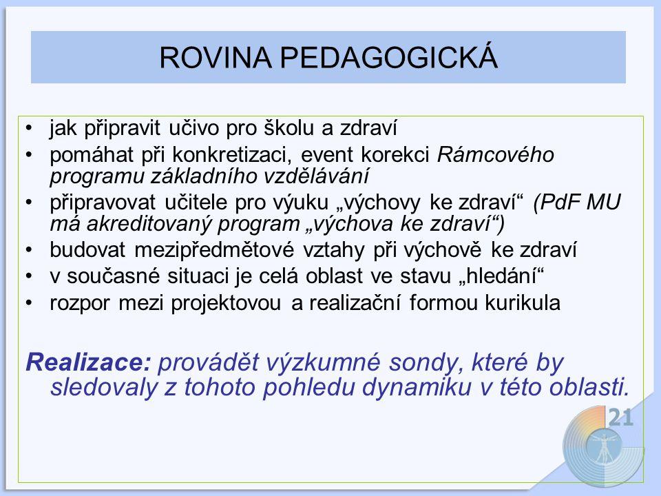 ROVINA PEDAGOGICKÁ jak připravit učivo pro školu a zdraví. pomáhat při konkretizaci, event korekci Rámcového programu základního vzdělávání.