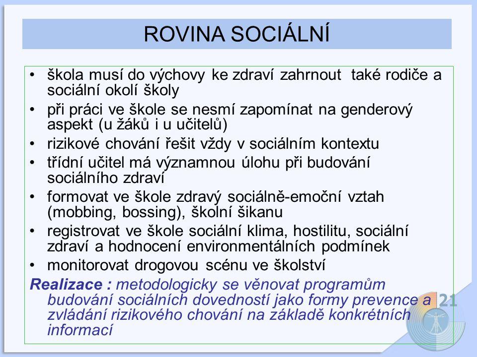 ROVINA SOCIÁLNÍ škola musí do výchovy ke zdraví zahrnout také rodiče a sociální okolí školy.