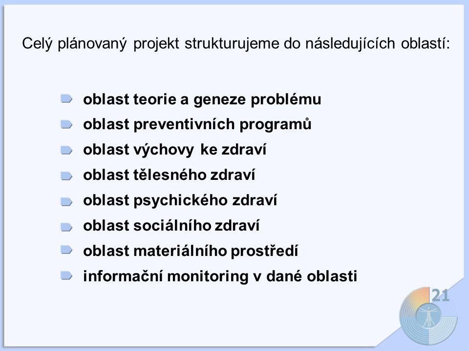 Celý plánovaný projekt strukturujeme do následujících oblastí:
