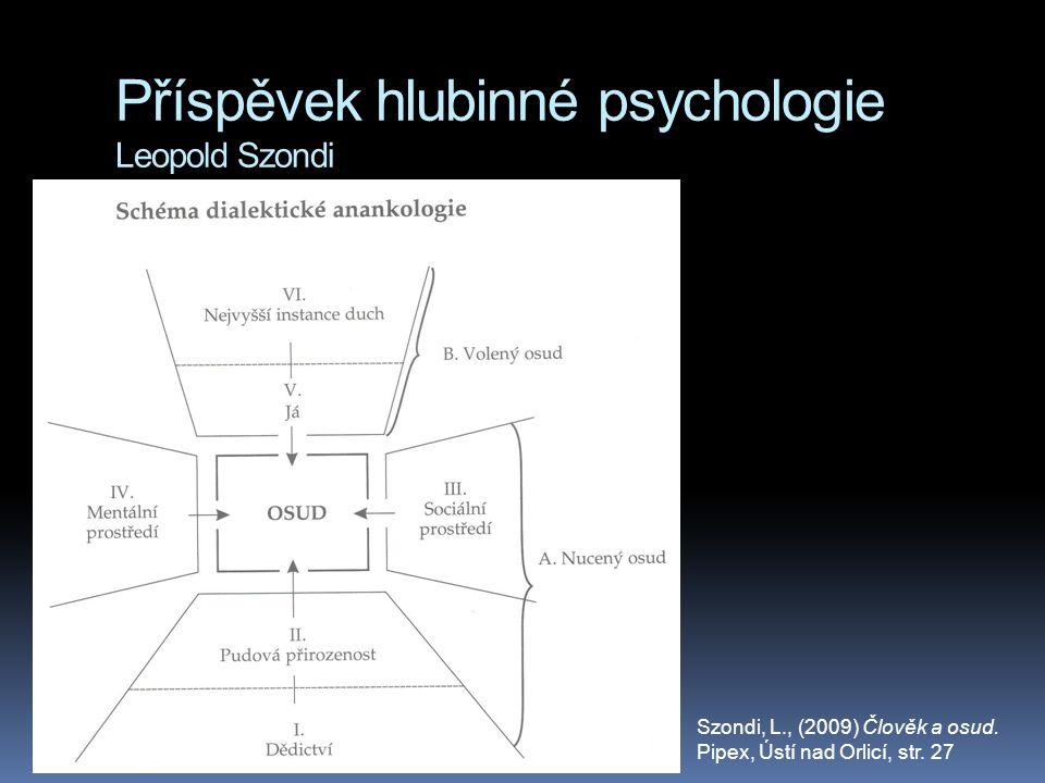 Příspěvek hlubinné psychologie Leopold Szondi