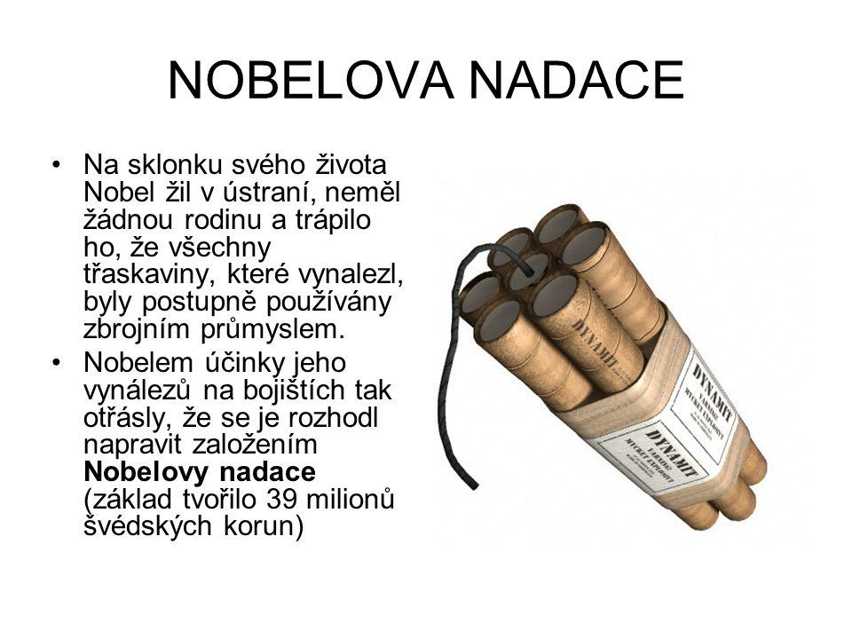NOBELOVA NADACE