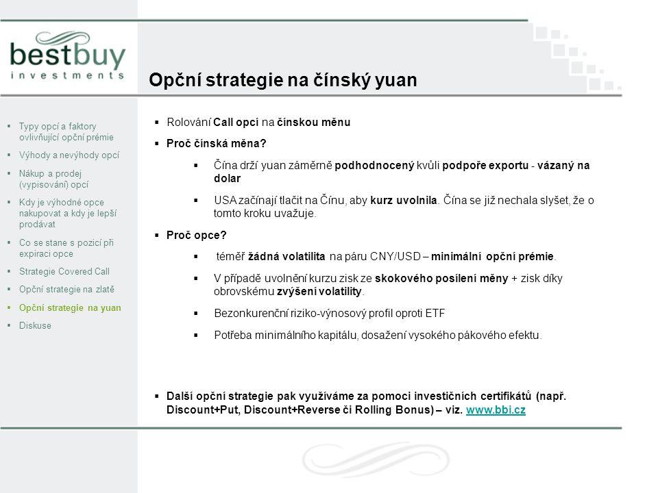 Opční strategie na čínský yuan