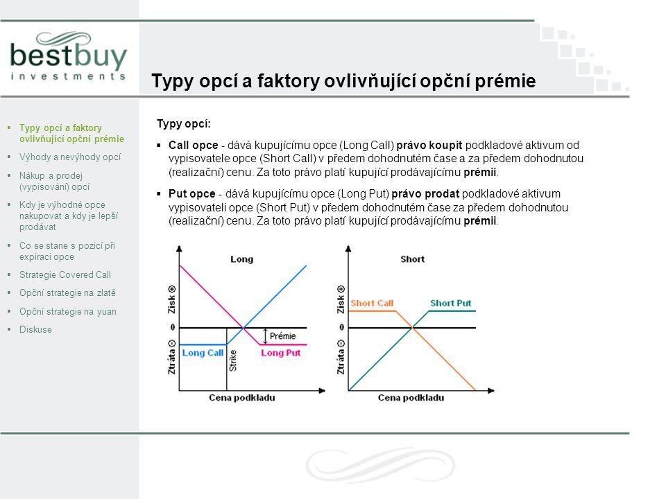 Typy opcí a faktory ovlivňující opční prémie