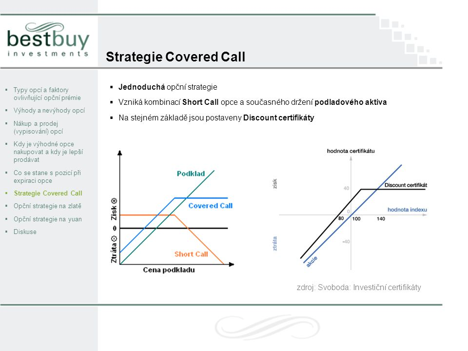 Strategie Covered Call