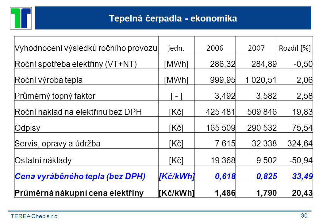Tepelná čerpadla - ekonomika