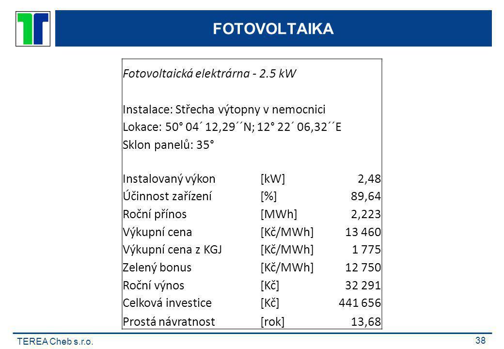 FOTOVOLTAIKA Fotovoltaická elektrárna - 2.5 kW