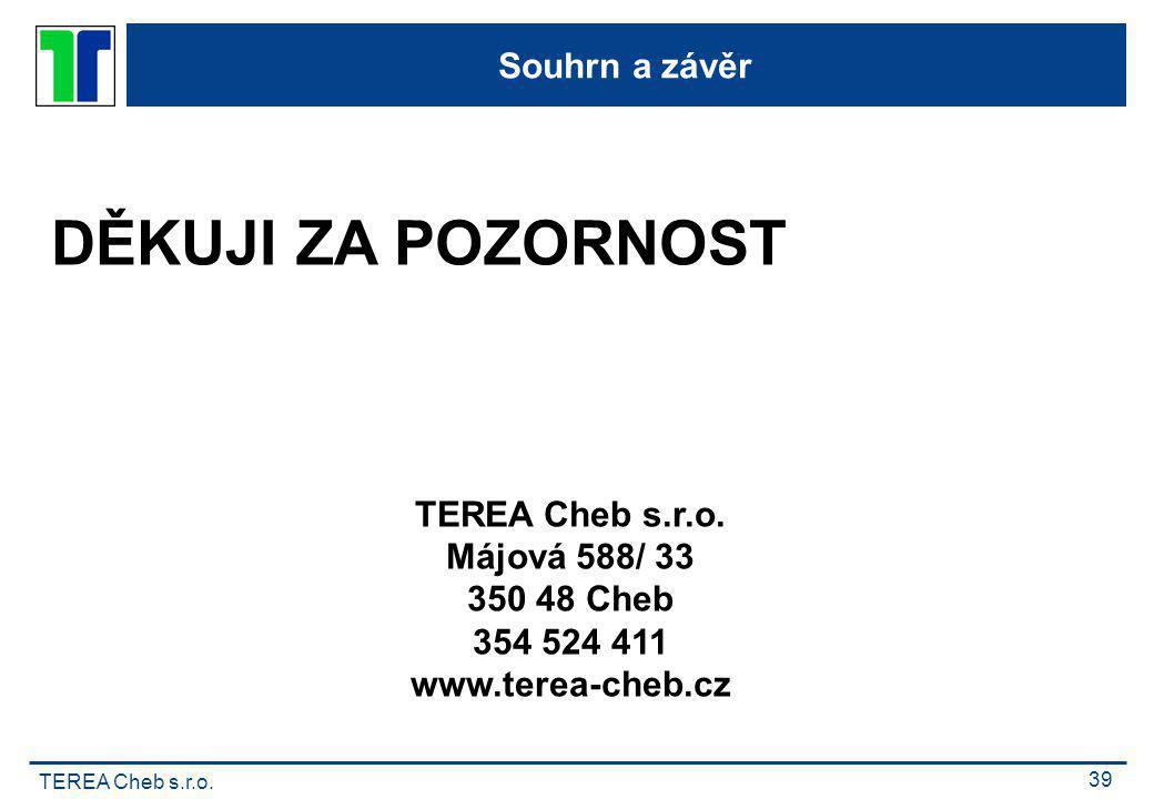 DĚKUJI ZA POZORNOST Souhrn a závěr TEREA Cheb s.r.o. Májová 588/ 33
