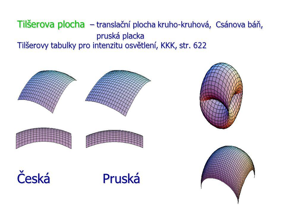 Tilšerova plocha – translační plocha kruho-kruhová, Csánova báň,