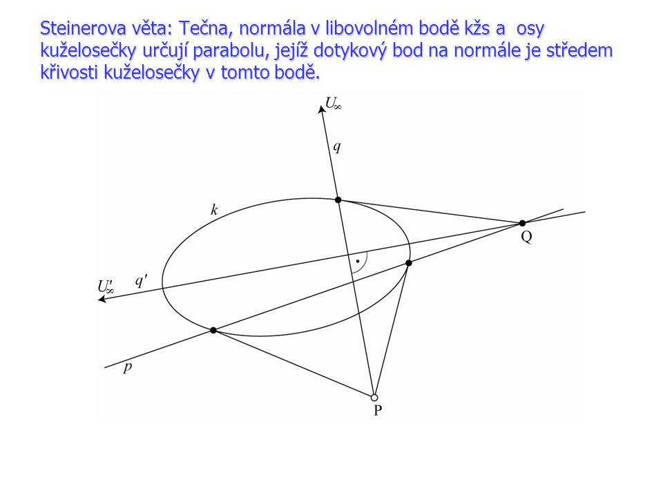 Steinerova věta: Tečna, normála v libovolném bodě kžs a osy kuželosečky určují parabolu, jejíž dotykový bod na normále je středem křivosti kuželosečky v tomto bodě.
