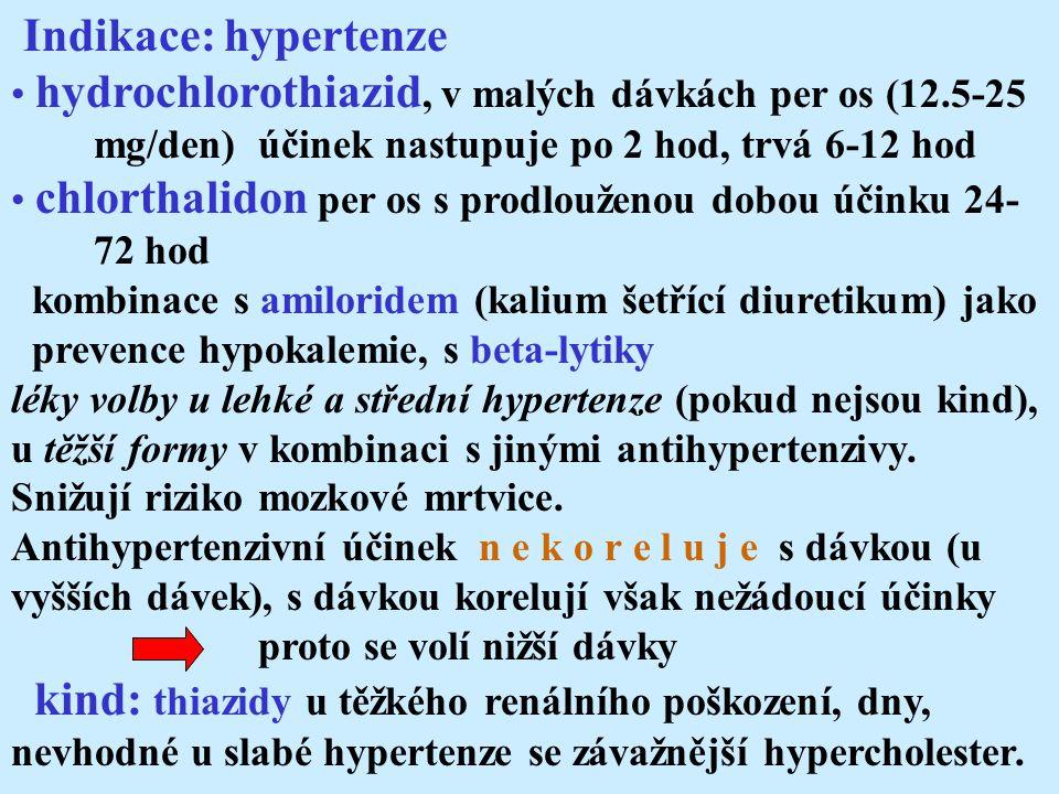Indikace: hypertenze hydrochlorothiazid, v malých dávkách per os (12.5-25. mg/den) účinek nastupuje po 2 hod, trvá 6-12 hod.