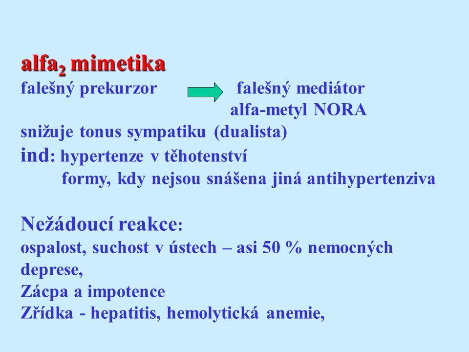 alfa2 mimetika ind: hypertenze v těhotenství Nežádoucí reakce: