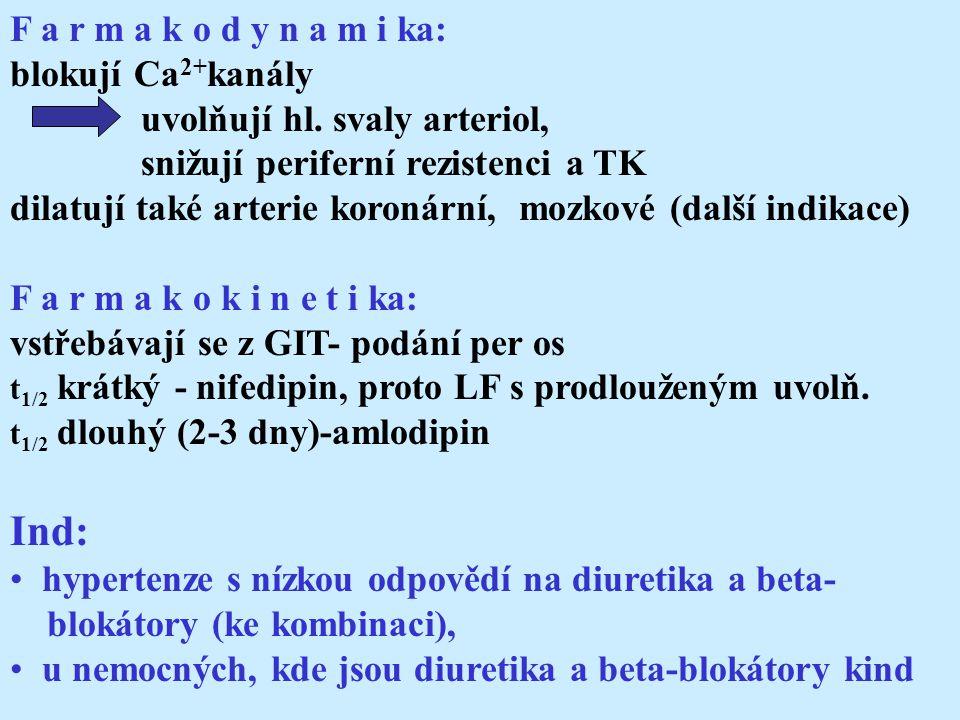 Ind: F a r m a k o d y n a m i ka: blokují Ca2+kanály