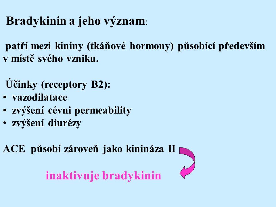 Bradykinin a jeho význam: