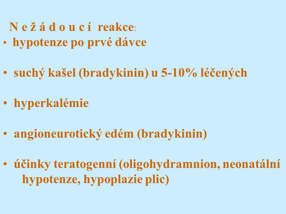 suchý kašel (bradykinin) u 5-10% léčených hyperkalémie