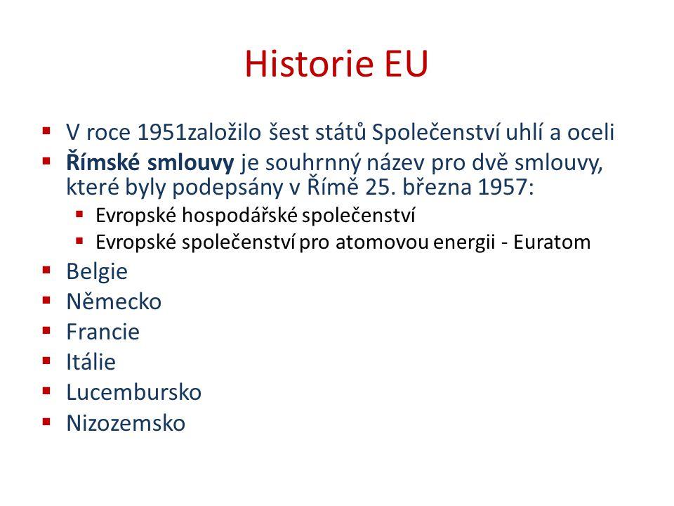 Historie EU V roce 1951založilo šest států Společenství uhlí a oceli