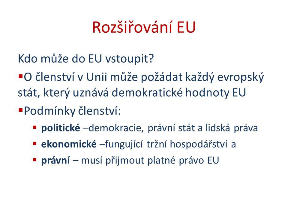 Rozšiřování EU Kdo může do EU vstoupit