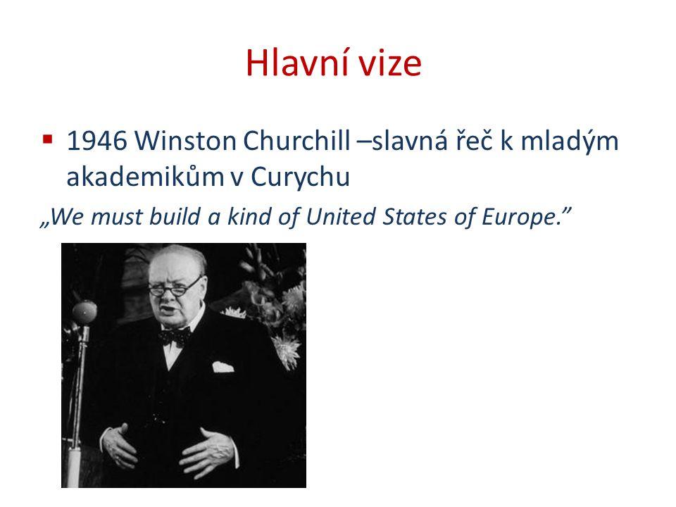 Hlavní vize 1946 Winston Churchill –slavná řeč k mladým akademikům v Curychu.
