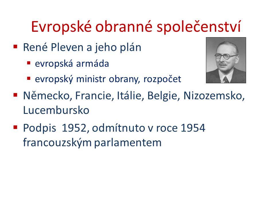 Evropské obranné společenství