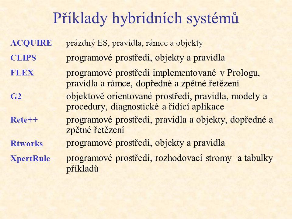 Příklady hybridních systémů