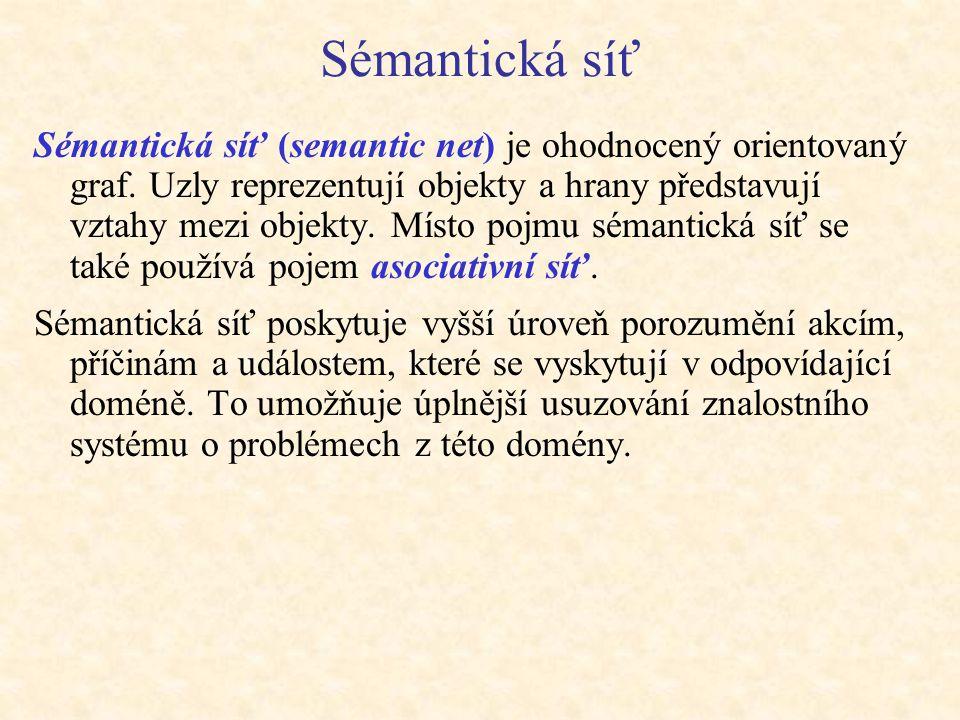 Sémantická síť