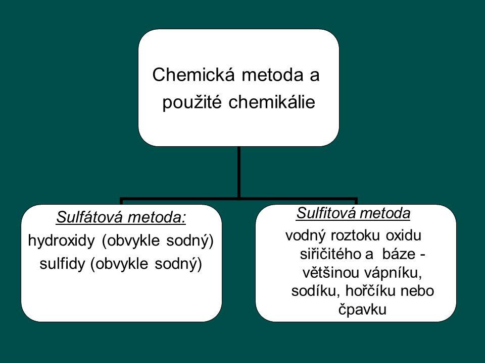hydroxidy (obvykle sodný) sulfidy (obvykle sodný)