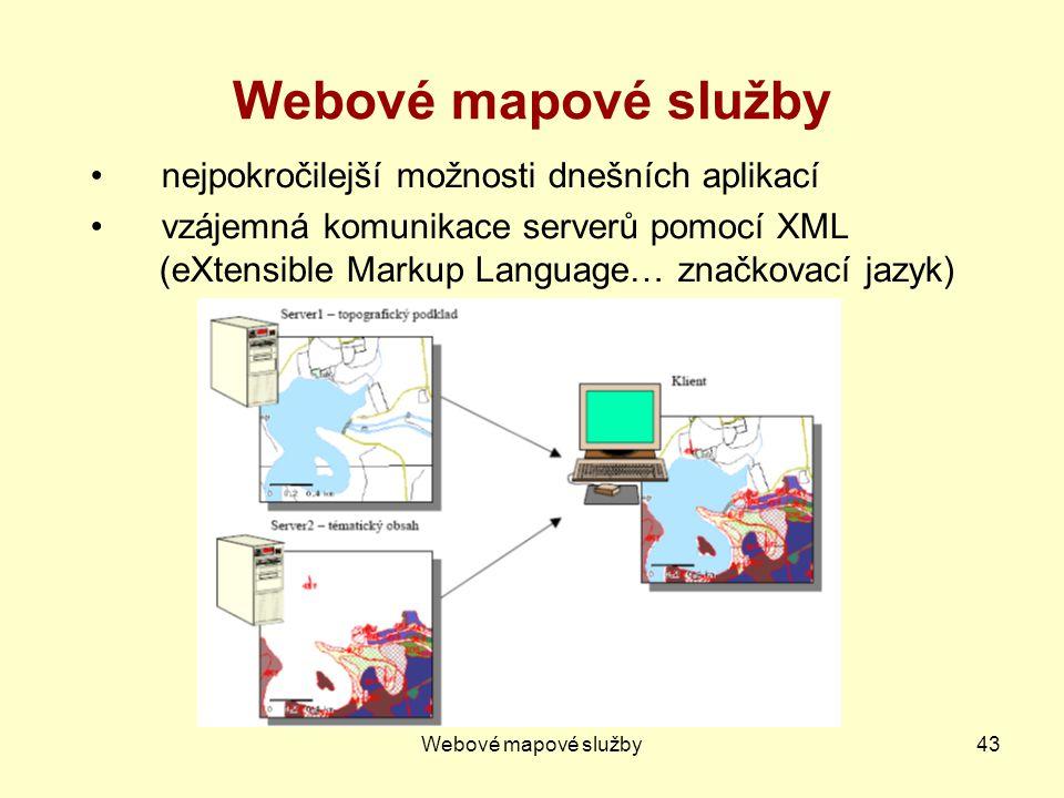 Webové mapové služby nejpokročilejší možnosti dnešních aplikací